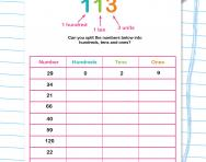 Partitioning: ones, tens and hundreds worksheet