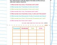 Partitioning practice: thousands, hundreds, tens and units worksheet