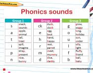 Phonics sounds worksheet