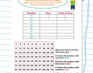 place value explained for primary school parents theschoolrun. Black Bedroom Furniture Sets. Home Design Ideas