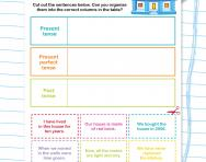 Present perfect: sorting sentences worksheet