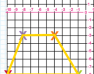 Plotting points on the third quadrant of a co-ordinates grid tutorial