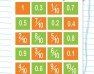Relating fractions to decimals worksheet