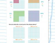 Relating fractions to percentages worksheet
