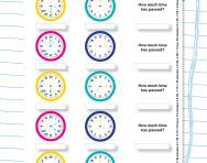 Roman numerals: time intervals worksheet