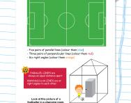 Shape and space football investigation