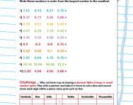 Sort decimal numbers by size worksheet