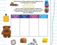 Sorting materials according to material properties worksheet