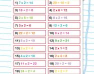 Spot the wrong answers 2 times table worksheet
