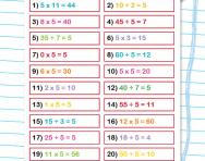 Spot the wrong answers: 5 times table worksheet