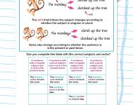 Subject and verb agreement in writing worksheet