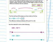 Subtracting three-digit numbers: the number line method