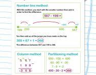 Subtracting three-digit numbers worksheet