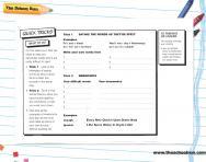 Tricks to help with tricky spellings worksheet