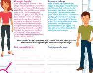 Understanding puberty worksheet