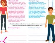 Understanding puberty worksheet