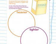 Using non-standard measures: weight worksheet