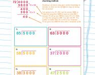 Using the chunking method with remainders