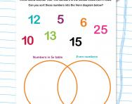 Using Venn diagrams worksheet