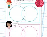 Venn diagram multiples investigation worksheet