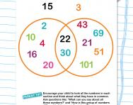Venn diagrams explained for primary school parents theschoolrun venn diagram puzzle worksheet ccuart Images