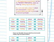 Verb tenses: adding -ing
