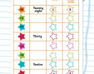 Y2 place value: partitioning tens and units worksheet