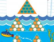 Year 5 number pyramids: measures