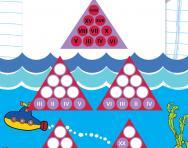 Year 5 number pyramids: adding Roman numerals