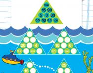 Year 5 number pyramids: multiplying decimals