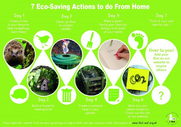 iDot eco-saving actions