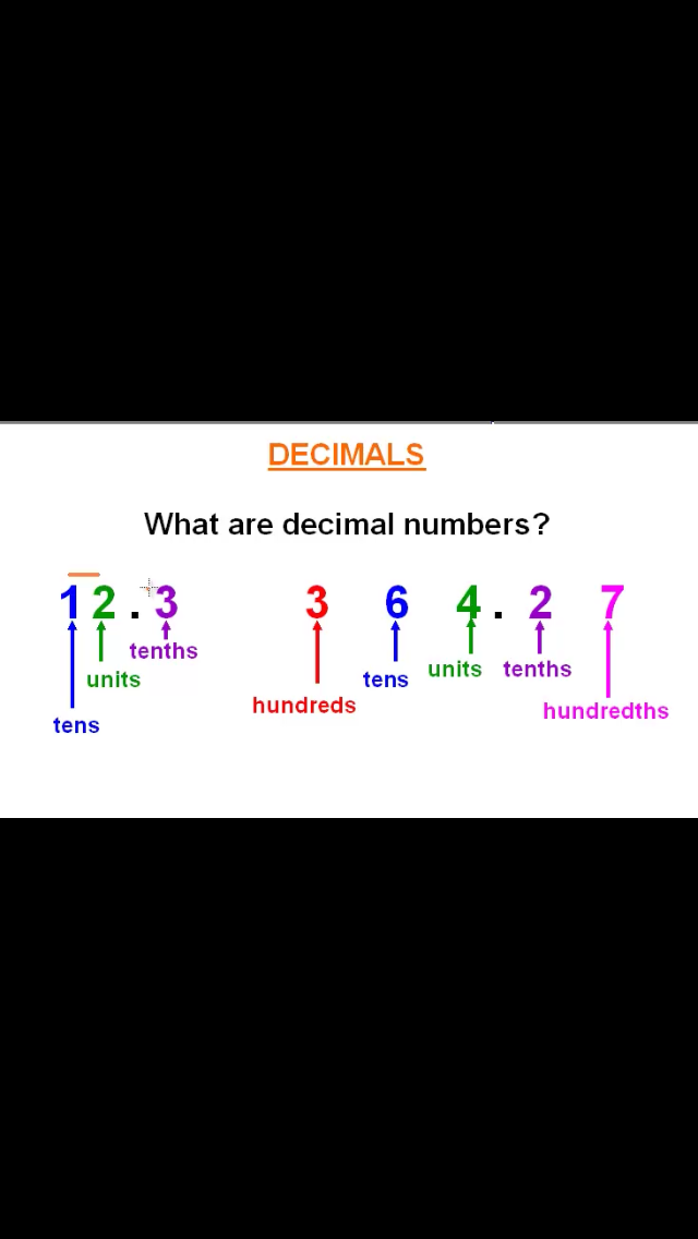 Decimals Mathematics app