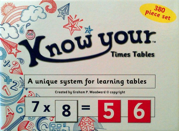 Know Your Times Tables