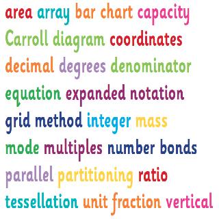 TheSchoolRun Numeracy Glossary