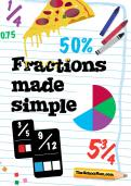 Fractions resources