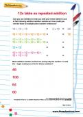 Times tables worksheets, activities and games | TheSchoolRun