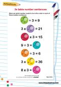 3 times table number sentences worksheet