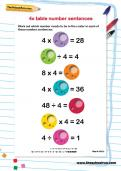 4 times table number sentences worksheet