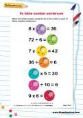6 times table number sentences worksheet