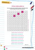 8 times table patterns worksheet