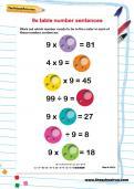 9 times table number sentences worksheet