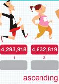 Ordering numbers to ten million tutorial