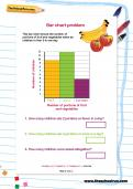 Bar chart problem worksheet