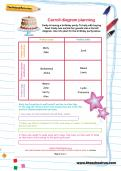 Carroll diagram planning worksheet
