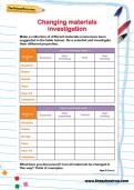 Changing materials investigation activity