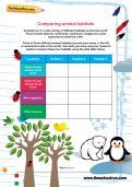 Comparing animal habitats