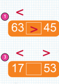 Comparing and ordering numbers to 100 using the greater than and less than symbols tutorial