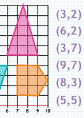 Plotting points on a co-ordinates grid tutorial