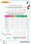 Find unit fractions of numbers worksheet