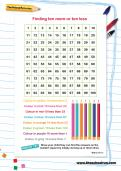 Finding ten more or ten less worksheet